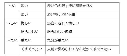 2017日语N1考试前夕:如何快速拿下高频词汇?