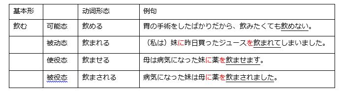 2017日语N1考试前夕:怎样在最后的时间里突击语法?